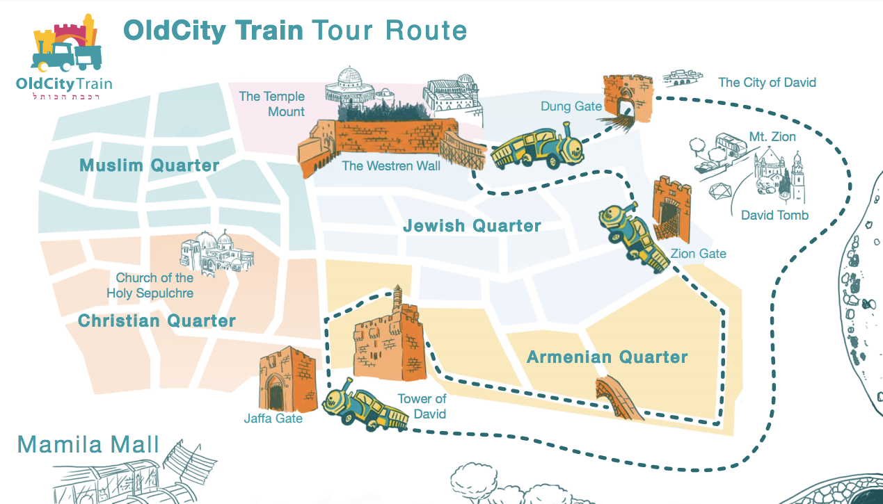 The Old City Train - iTravelJerusalem